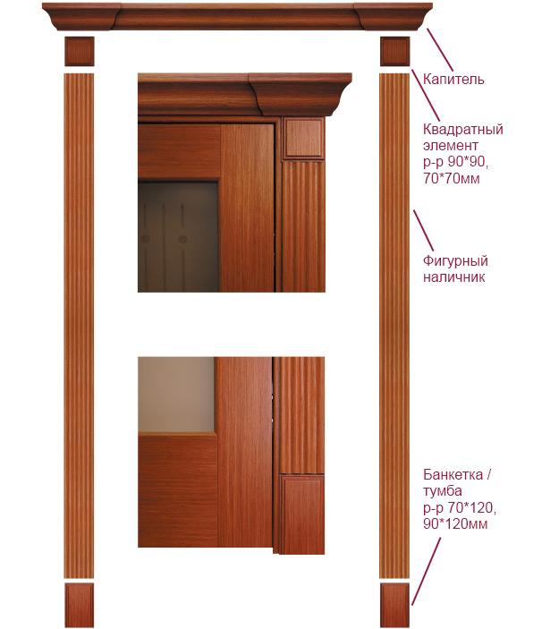 Деревянные межкомнатные двери купить в Минске, цены и фото